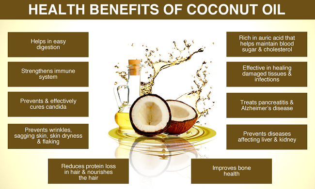 CoconutOil_HealthBenefits