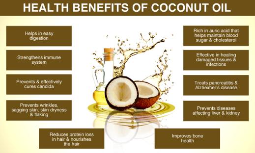 CoconutOil_HealthBenefits